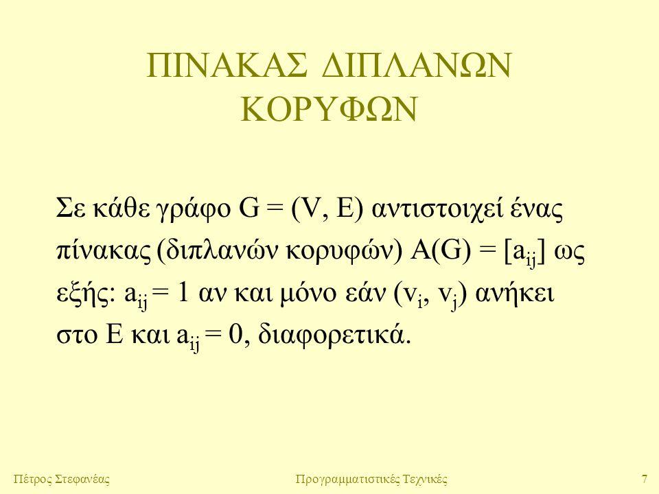 7Πέτρος ΣτεφανέαςΠρογραμματιστικές Τεχνικές ΠΙΝΑΚΑΣ ΔΙΠΛΑΝΩΝ ΚΟΡΥΦΩΝ Σε κάθε γράφο G = (V, E) αντιστοιχεί ένας πίνακας (διπλανών κορυφών) Α(G) = [a ij ] ως εξής: a ij = 1 αν και μόνο εάν (v i, v j ) ανήκει στο Ε και a ij = 0, διαφορετικά.