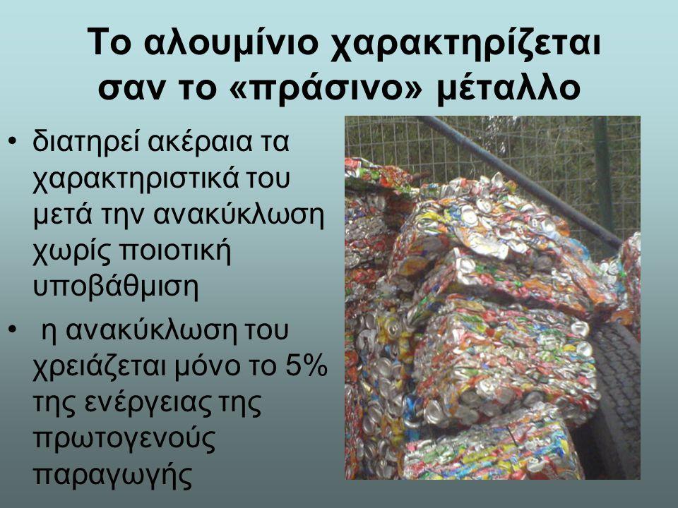 Το αλουμίνιο χαρακτηρίζεται σαν το «πράσινο» μέταλλο διατηρεί ακέραια τα χαρακτηριστικά του μετά την ανακύκλωση χωρίς ποιοτική υποβάθμιση η ανακύκλωση