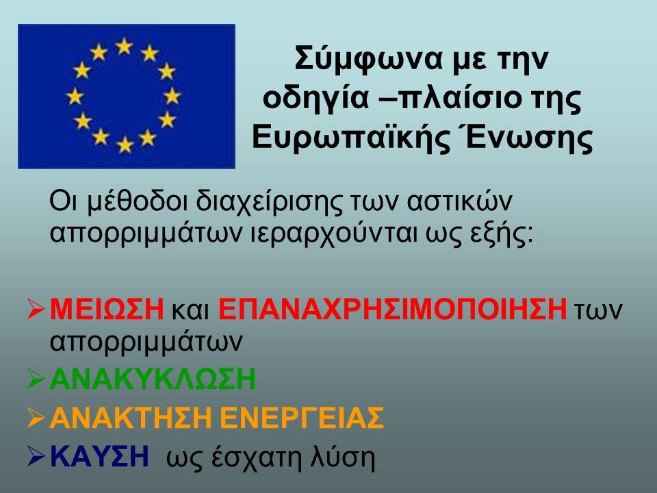 Σύμφωνα με την οδηγία –πλαίσιο της Ευρωπαϊκής Ένωσης Οι μέθοδοι διαχείρισης των αστικών απορριμμάτων ιεραρχούνται ως εξής:  ΜΕΙΩΣΗ και ΕΠΑΝΑΧΡΗΣΙΜΟΠΟ