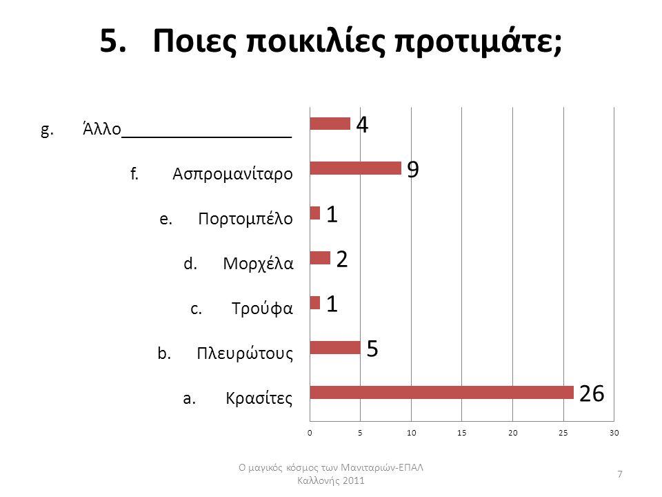 5. Ποιες ποικιλίες προτιμάτε; 7 Ο μαγικός κόσμος των Μανιταριών-ΕΠΑΛ Καλλονής 2011