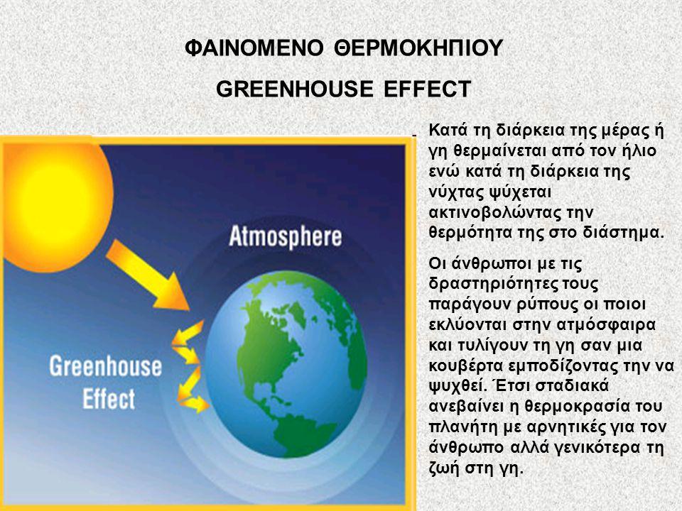 ΦΑΙΝΟΜΕΝΟ ΘΕΡΜΟΚΗΠΙΟΥ GREENHOUSE EFFECT Κατά τη διάρκεια της μέρας ή γη θερμαίνεται από τον ήλιο ενώ κατά τη διάρκεια της νύχτας ψύχεται ακτινοβολώντα