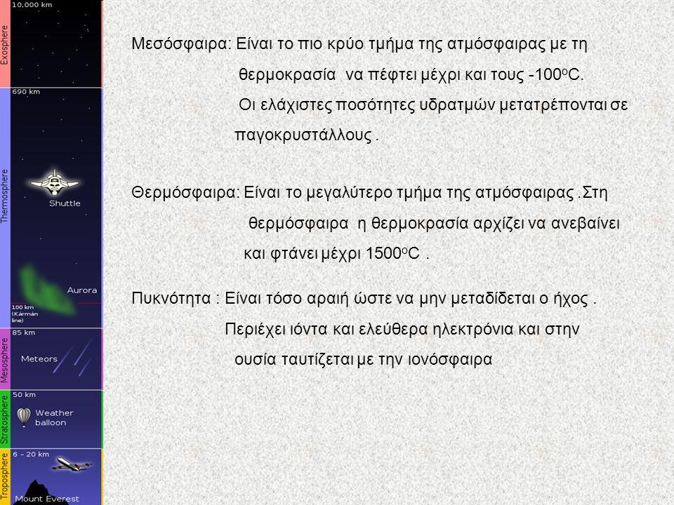 ΙΟΝΟΣΦΑΙΡΑ Τροπόσφαιρα Στρατόσφαιρα Μεσόσφαιρα Θερμόσφαιρα Εξώσφαιρα Ιονόσφαιρα 500-600 Km