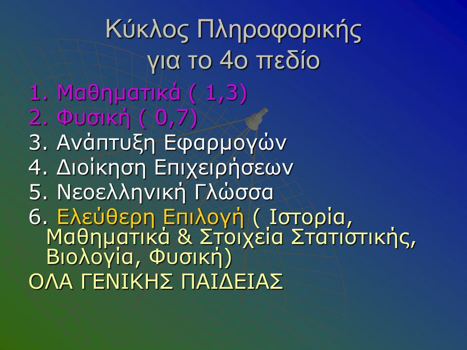 Κύκλος Πληροφορικής για το 4ο πεδίο 1. Μαθηματικά ( 1,3) 2.