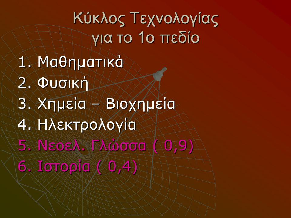 Κύκλος Τεχνολογίας για το 1ο πεδίο 1. Μαθηματικά 2.