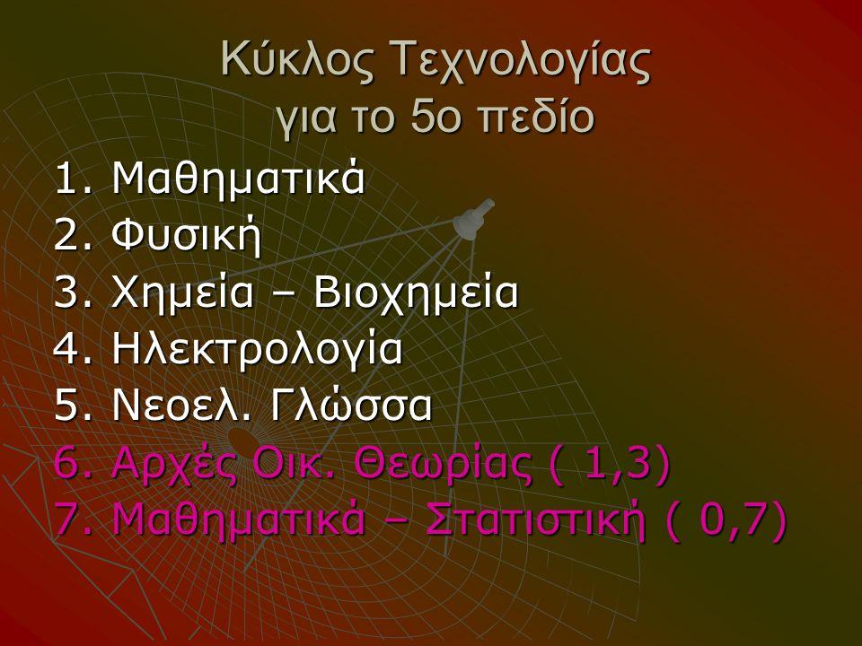 Κύκλος Τεχνολογίας για το 5ο πεδίο 1. Μαθηματικά 2.