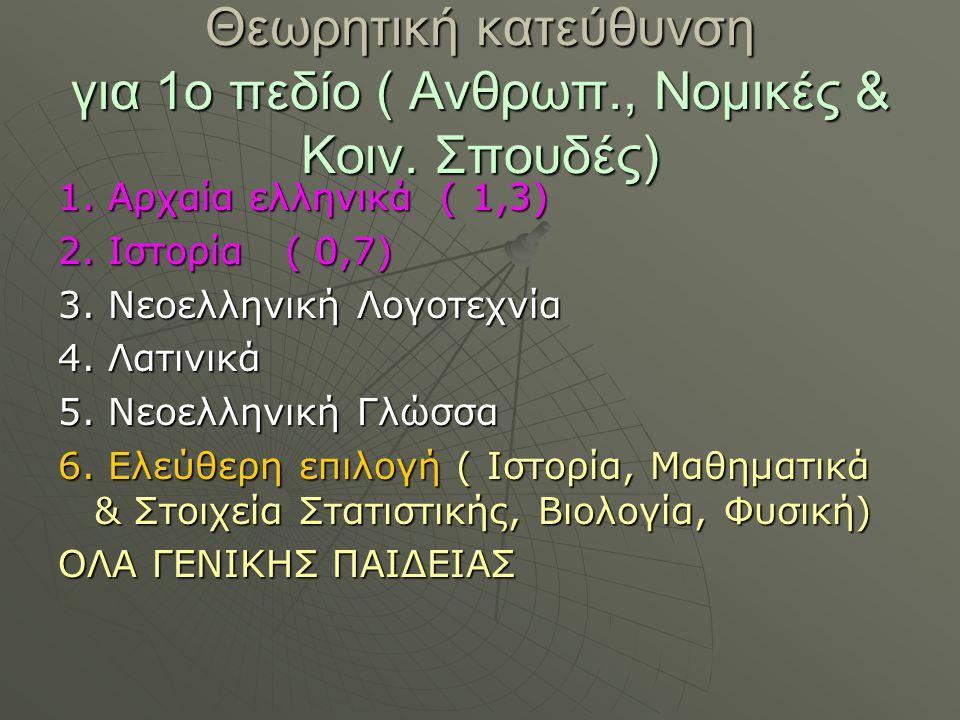 Θεωρητική κατεύθυνση για 1ο πεδίο ( Ανθρωπ., Νομικές & Κοιν.
