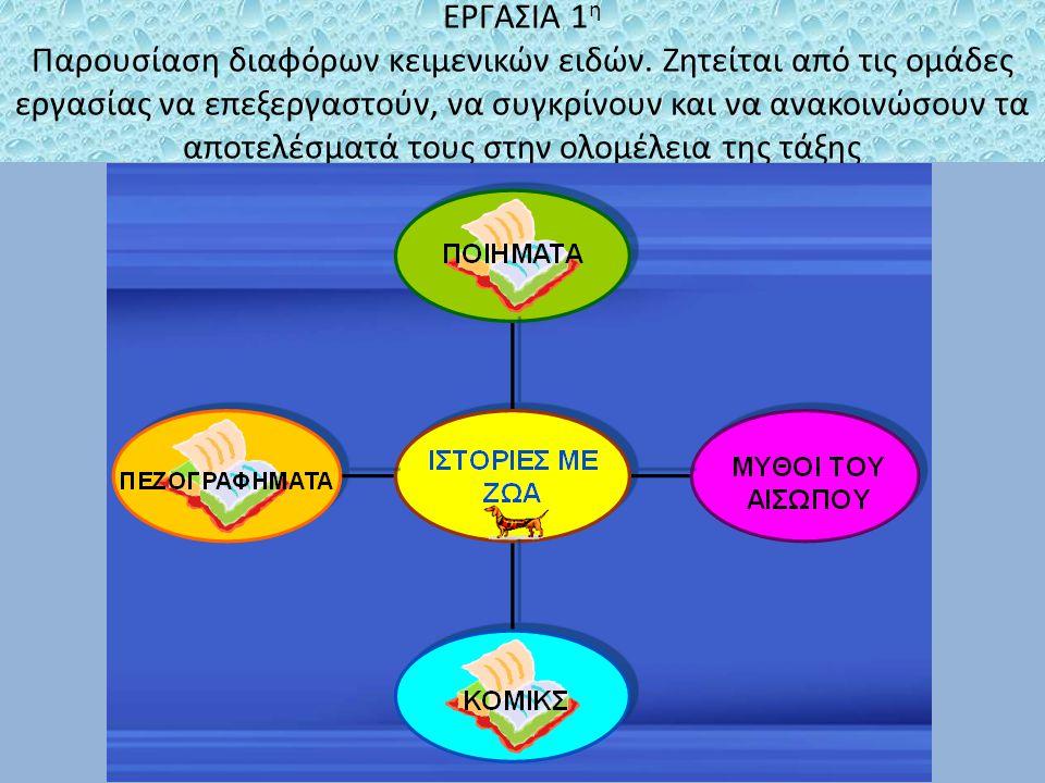 ΕΡΓΑΣΙΑ 1 η Παρουσίαση διαφόρων κειμενικών ειδών.