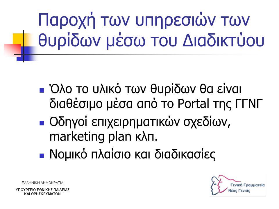 Παροχή των υπηρεσιών των θυρίδων μέσω του Διαδικτύου Όλο το υλικό των θυρίδων θα είναι διαθέσιμο μέσα από το Portal της ΓΓΝΓ Οδηγοί επιχειρηματικών σχεδίων, marketing plan κλπ.