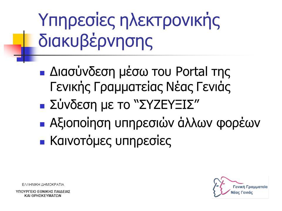 """Υπηρεσίες ηλεκτρονικής διακυβέρνησης Διασύνδεση μέσω του Portal της Γενικής Γραμματείας Νέας Γενιάς Σύνδεση με το """"ΣΥΖΕΥΞΙΣ"""" Αξιοποίηση υπηρεσιών άλλω"""