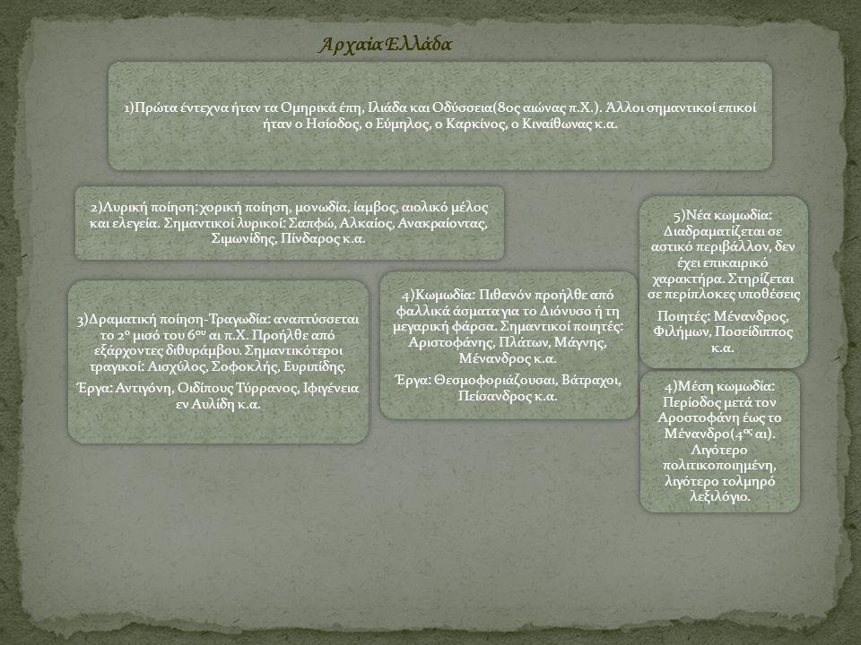 Αρχαία Ελλάδα 1)Πρώτα έντεχνα ήταν τα Ομηρικά έπη, Ιλιάδα και Οδύσσεια(80ς αιώνας π.Χ.). Άλλοι σημαντικοί επικοί ήταν ο Ησίοδος, ο Εύμηλος, ο Καρκίνος