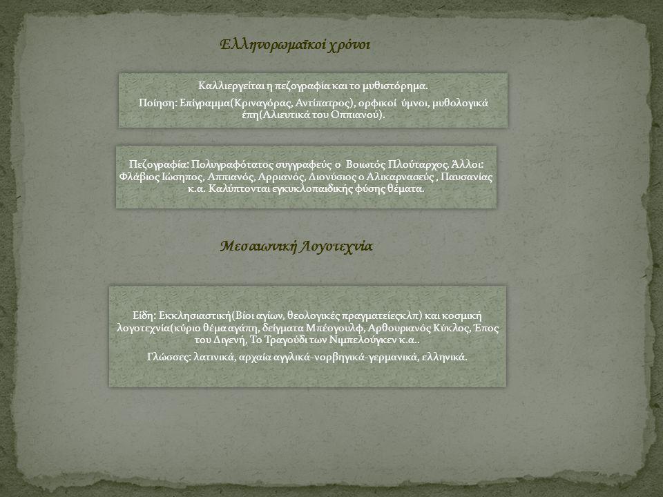 Ελληνορωμαϊκοί χρόνοι Καλλιεργείται η πεζογραφία και το μυθιστόρημα. Ποίηση: Επίγραμμα(Κριναγόρας, Αντίπατρος), ορφικοί ύμνοι, μυθολογικά έπη(Αλιευτικ