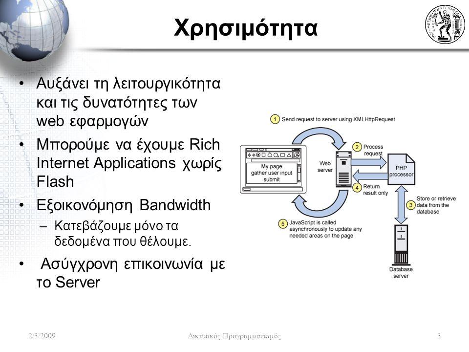 Χρησιμότητα Αυξάνει τη λειτουργικότητα και τις δυνατότητες των web εφαρμογών Μπορούμε να έχουμε Rich Internet Applications χωρίς Flash Εξοικονόμηση Bandwidth –Κατεβάζουμε μόνο τα δεδομένα που θέλουμε.