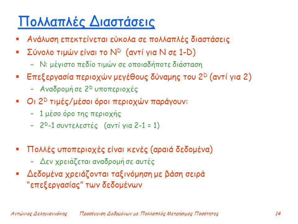 Αντώνιος ΔεληγιαννάκηςΠροσέγγιση Δεδομένων με Πολλαπλές Μετρήσιμες Ποσότητες14 Πολλαπλές Διαστάσεις  Ανάλυση επεκτείνεται εύκολα σε πολλαπλές διαστάσ