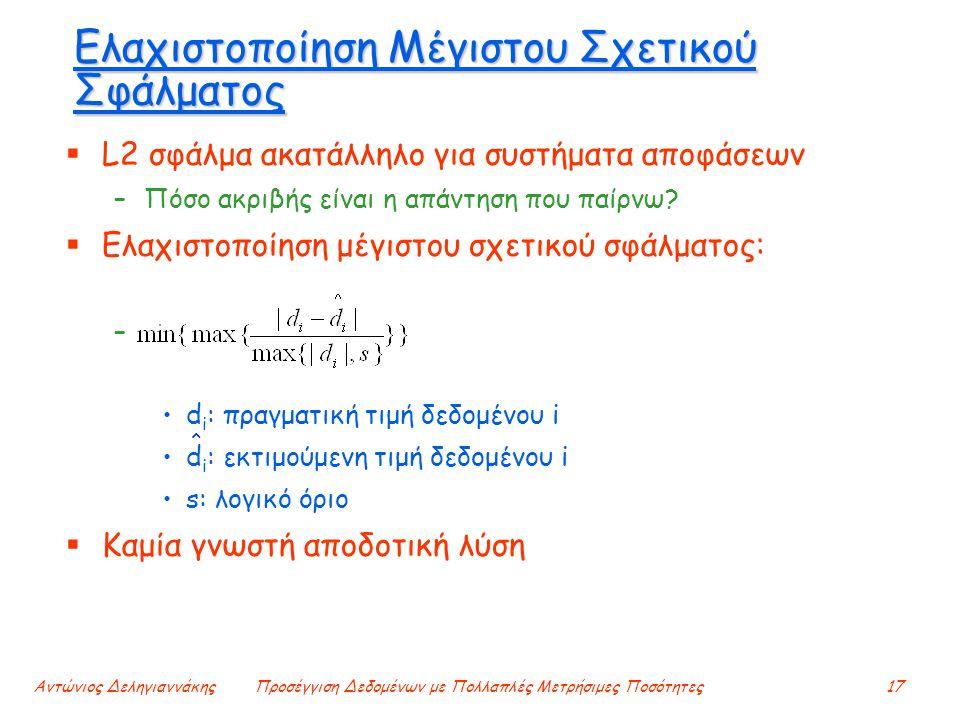 Αντώνιος ΔεληγιαννάκηςΠροσέγγιση Δεδομένων με Πολλαπλές Μετρήσιμες Ποσότητες17 Ελαχιστοποίηση Μέγιστου Σχετικού Σφάλματος  L2 σφάλμα ακατάλληλο για συστήματα αποφάσεων –Πόσο ακριβής είναι η απάντηση που παίρνω.