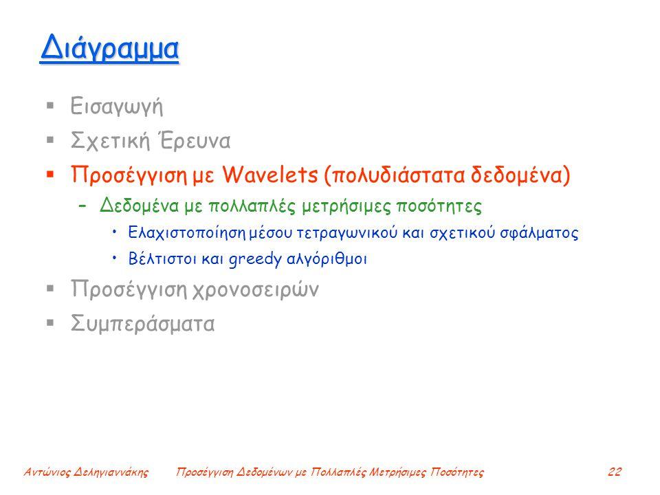 Αντώνιος ΔεληγιαννάκηςΠροσέγγιση Δεδομένων με Πολλαπλές Μετρήσιμες Ποσότητες22 Διάγραμμα  Εισαγωγή  Σχετική Έρευνα  Προσέγγιση με Wavelets (πολυδιά