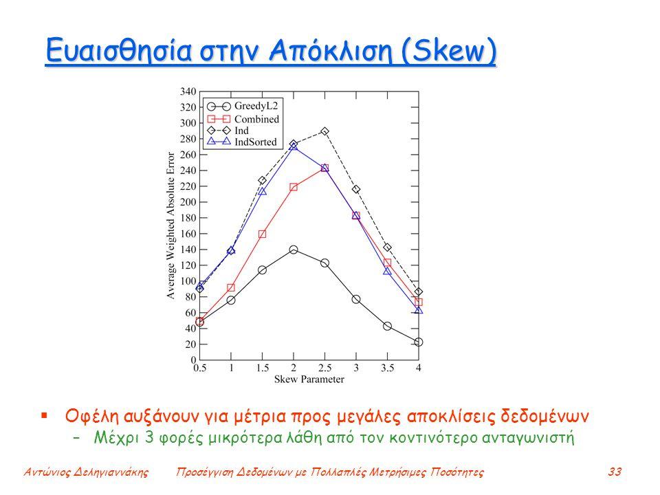 Αντώνιος ΔεληγιαννάκηςΠροσέγγιση Δεδομένων με Πολλαπλές Μετρήσιμες Ποσότητες33 Ευαισθησία στην Απόκλιση (Skew)  Οφέλη αυξάνουν για μέτρια προς μεγάλες αποκλίσεις δεδομένων –Μέχρι 3 φορές μικρότερα λάθη από τον κοντινότερο ανταγωνιστή