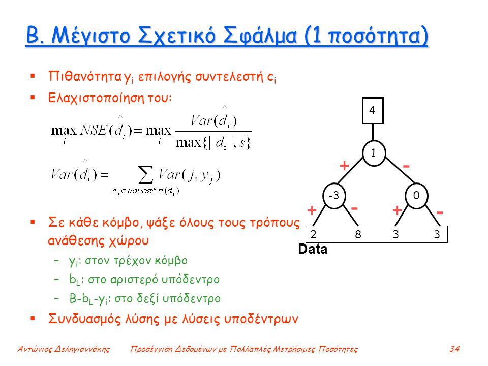 Αντώνιος ΔεληγιαννάκηςΠροσέγγιση Δεδομένων με Πολλαπλές Μετρήσιμες Ποσότητες34 B. Μέγιστο Σχετικό Σφάλμα (1 ποσότητα)  Πιθανότητα y i επιλογής συντελ