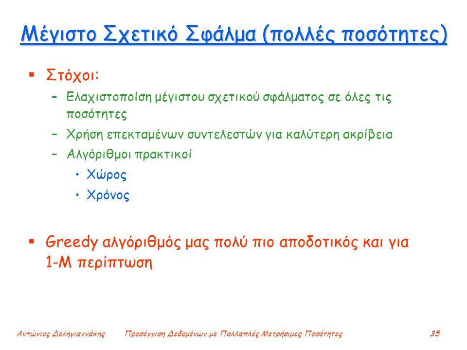 Αντώνιος ΔεληγιαννάκηςΠροσέγγιση Δεδομένων με Πολλαπλές Μετρήσιμες Ποσότητες35 Μέγιστο Σχετικό Σφάλμα (πολλές ποσότητες)  Στόχοι: –Ελαχιστοποίση μέγι