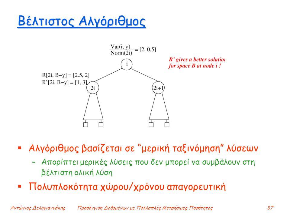 Αντώνιος ΔεληγιαννάκηςΠροσέγγιση Δεδομένων με Πολλαπλές Μετρήσιμες Ποσότητες37 Βέλτιστος Αλγόριθμος  Αλγόριθμος βασίζεται σε μερική ταξινόμηση λύσεων –Απορίπτει μερικές λύσεις που δεν μπορεί να συμβάλουν στη βέλτιστη ολική λύση  Πολυπλοκότητα χώρου/χρόνου απαγορευτική