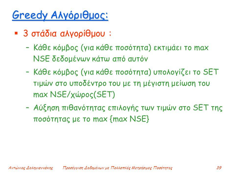 Αντώνιος ΔεληγιαννάκηςΠροσέγγιση Δεδομένων με Πολλαπλές Μετρήσιμες Ποσότητες39 Greedy Αλγόριθμος:  3 στάδια αλγορίθμου : –Κάθε κόμβος (για κάθε ποσότ
