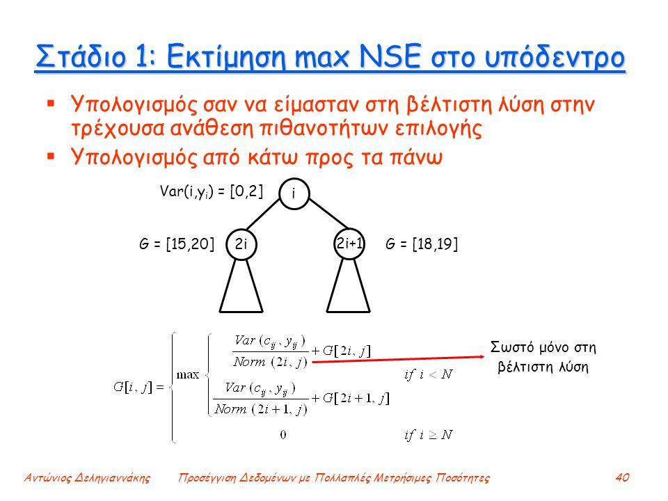Αντώνιος ΔεληγιαννάκηςΠροσέγγιση Δεδομένων με Πολλαπλές Μετρήσιμες Ποσότητες40 Στάδιο 1: Εκτίμηση max NSE στο υπόδεντρο  Υπολογισμός σαν να είμασταν στη βέλτιστη λύση στην τρέχουσα ανάθεση πιθανοτήτων επιλογής  Υπολογισμός από κάτω προς τα πάνω 2i i 2i+1 G = [15,20]G = [18,19] Var(i,y i ) = [0,2] Σωστό μόνο στη βέλτιστη λύση