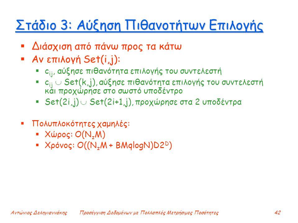 Αντώνιος ΔεληγιαννάκηςΠροσέγγιση Δεδομένων με Πολλαπλές Μετρήσιμες Ποσότητες42 Στάδιο 3: Αύξηση Πιθανοτήτων Επιλογής  Διάσχιση από πάνω προς τα κάτω  Αν επιλογή Set(i,j):  c ij, αύξησε πιθανότητα επιλογής του συντελεστή  c ij  Set(k,j), αύξησε πιθανότητα επιλογής του συντελεστή και προχώρησε στο σωστό υποδέντρο  Set(2i,j)  Set(2i+1,j), προχώρησε στα 2 υποδέντρα  Πολυπλοκότητες χαμηλές:  Χώρος: Ο(Ν z Μ)  Χρόνος: O((Ν z Μ + BMqlogN)D2 D )