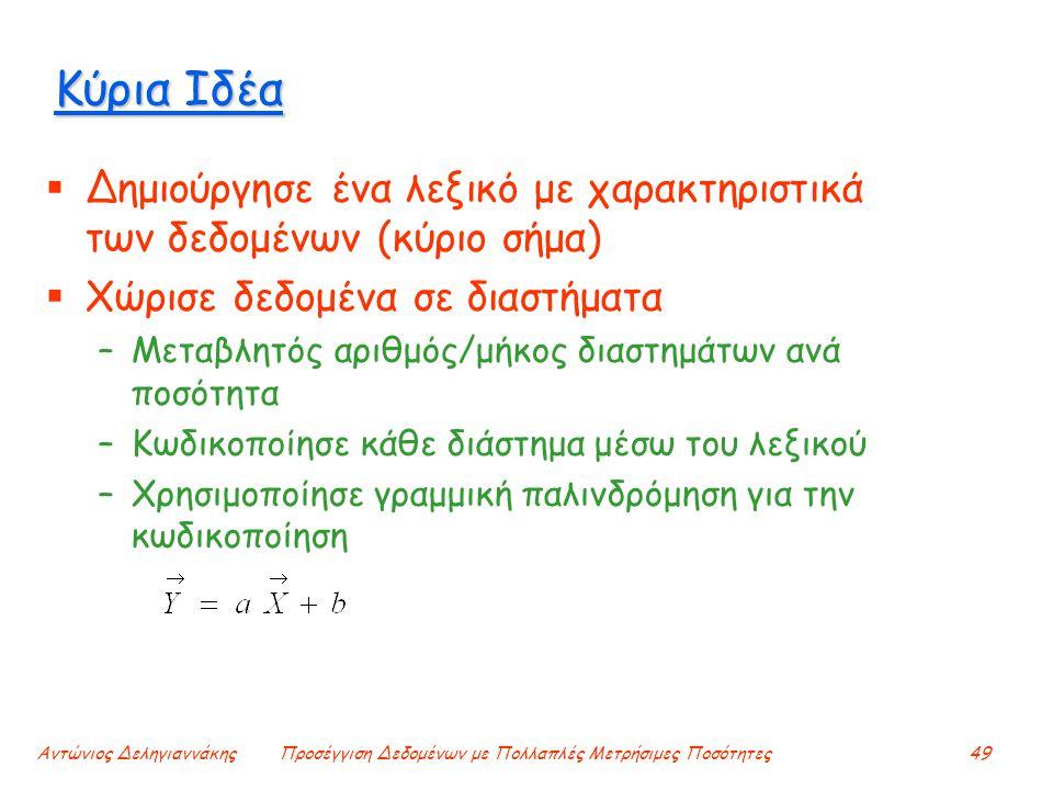 Αντώνιος ΔεληγιαννάκηςΠροσέγγιση Δεδομένων με Πολλαπλές Μετρήσιμες Ποσότητες49 Κύρια Ιδέα  Δημιούργησε ένα λεξικό με χαρακτηριστικά των δεδομένων (κύριο σήμα)  Χώρισε δεδομένα σε διαστήματα –Μεταβλητός αριθμός/μήκος διαστημάτων ανά ποσότητα –Κωδικοποίησε κάθε διάστημα μέσω του λεξικού –Χρησιμοποίησε γραμμική παλινδρόμηση για την κωδικοποίηση