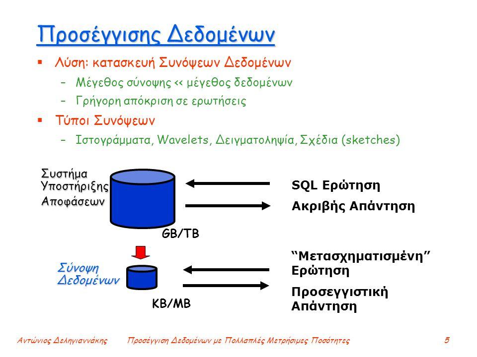 Αντώνιος ΔεληγιαννάκηςΠροσέγγιση Δεδομένων με Πολλαπλές Μετρήσιμες Ποσότητες5 Προσέγγισης Δεδομένων  Λύση: κατασκευή Συνόψεων Δεδομένων –Μέγεθος σύνο