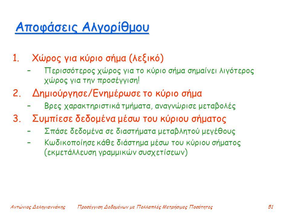 Αντώνιος ΔεληγιαννάκηςΠροσέγγιση Δεδομένων με Πολλαπλές Μετρήσιμες Ποσότητες51 Αποφάσεις Αλγορίθμου 1.Χώρος για κύριο σήμα (λεξικό) –Περισσότερος χώρο