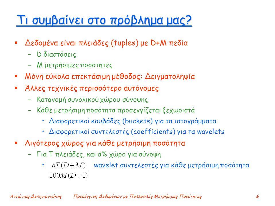 Αντώνιος ΔεληγιαννάκηςΠροσέγγιση Δεδομένων με Πολλαπλές Μετρήσιμες Ποσότητες6 Τι συμβαίνει στο πρόβλημα μας?  Δεδομένα είναι πλειάδες (tuples) με D+M