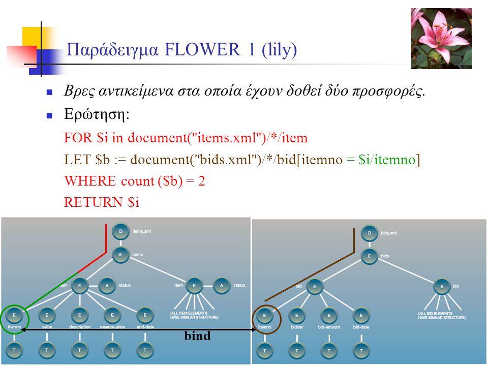 -22- Παράδειγμα FLOWER 1 (lily) Βρες αντικείμενα στα οποία έχουν δοθεί δύο προσφορές. Ερώτηση: FOR $i in document(''items.xml'')/*/item LET $b := docu