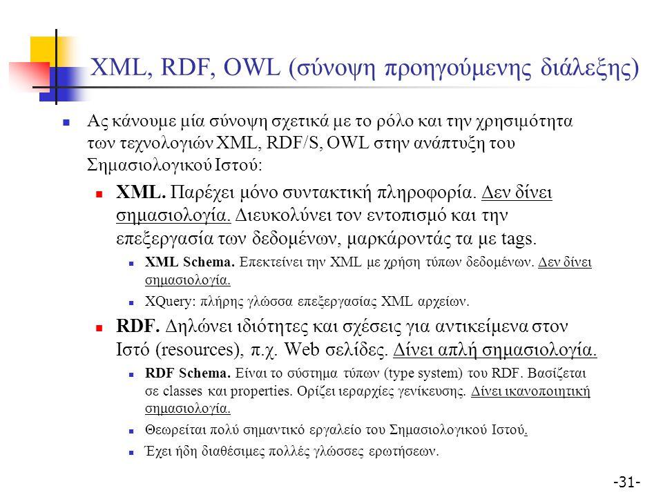 -31- XML, RDF, OWL (σύνοψη προηγούμενης διάλεξης) Ας κάνουμε μία σύνοψη σχετικά με το ρόλο και την χρησιμότητα των τεχνολογιών XML, RDF/S, OWL στην αν