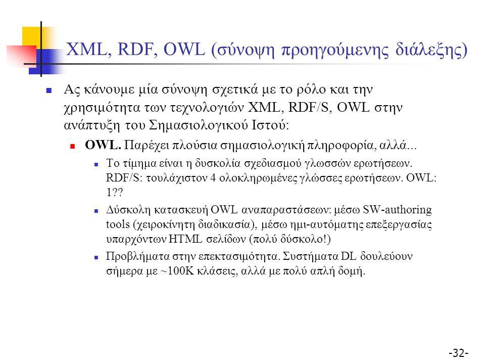 -32- XML, RDF, OWL (σύνοψη προηγούμενης διάλεξης) Ας κάνουμε μία σύνοψη σχετικά με το ρόλο και την χρησιμότητα των τεχνολογιών XML, RDF/S, OWL στην αν
