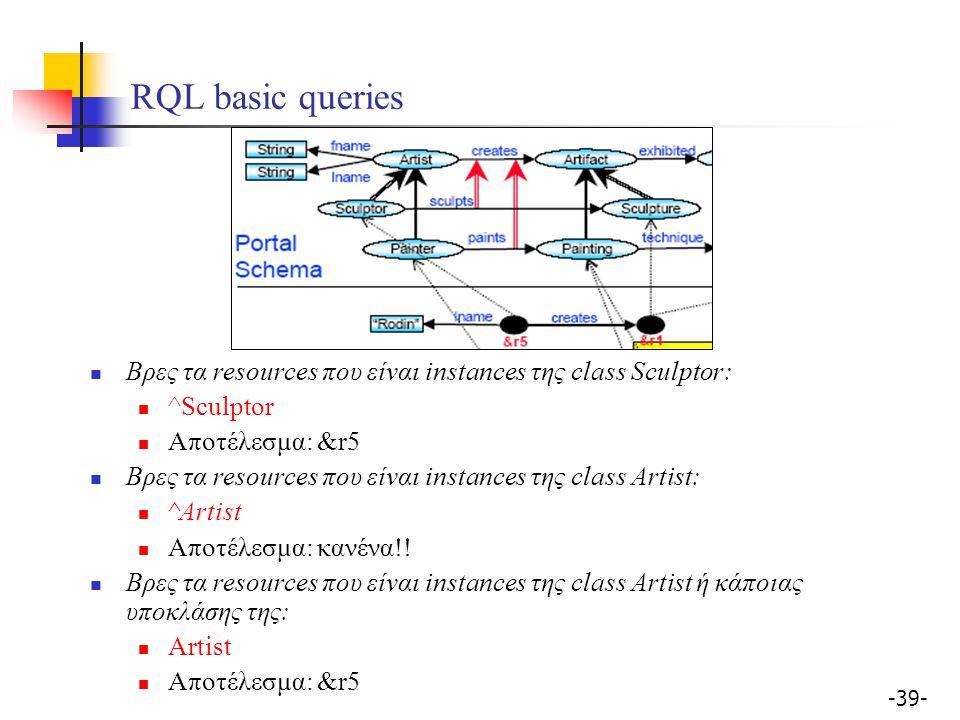 -39- RQL basic queries Βρες τα resources που είναι instances της class Sculptor: ^Sculptor Αποτέλεσμα: &r5 Βρες τα resources που είναι instances της c