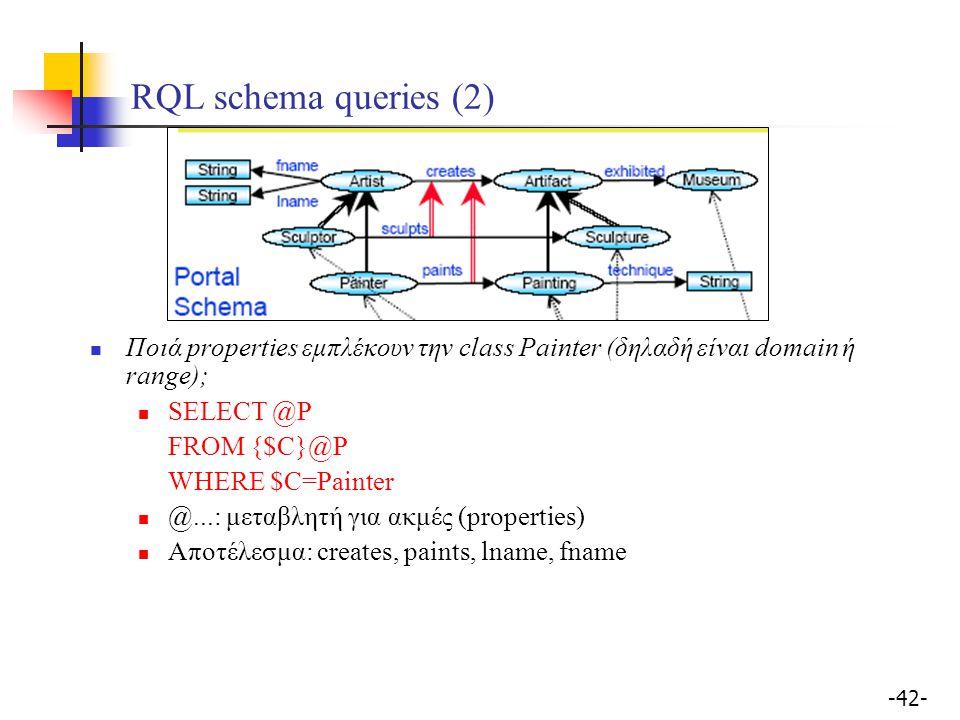 -42- RQL schema queries (2) Ποιά properties εμπλέκουν την class Painter (δηλαδή είναι domain ή range); SELECT @P FROM {$C}@P WHERE $C=Painter @...: με