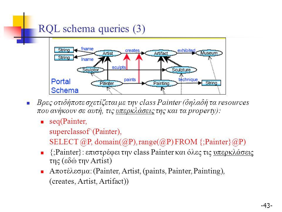 -43- RQL schema queries (3) Βρες οτιδήποτε σχετίζεται με την class Painter (δηλαδή τα resources που ανήκουν σε αυτή, τις υπερκλάσεις της και τα proper