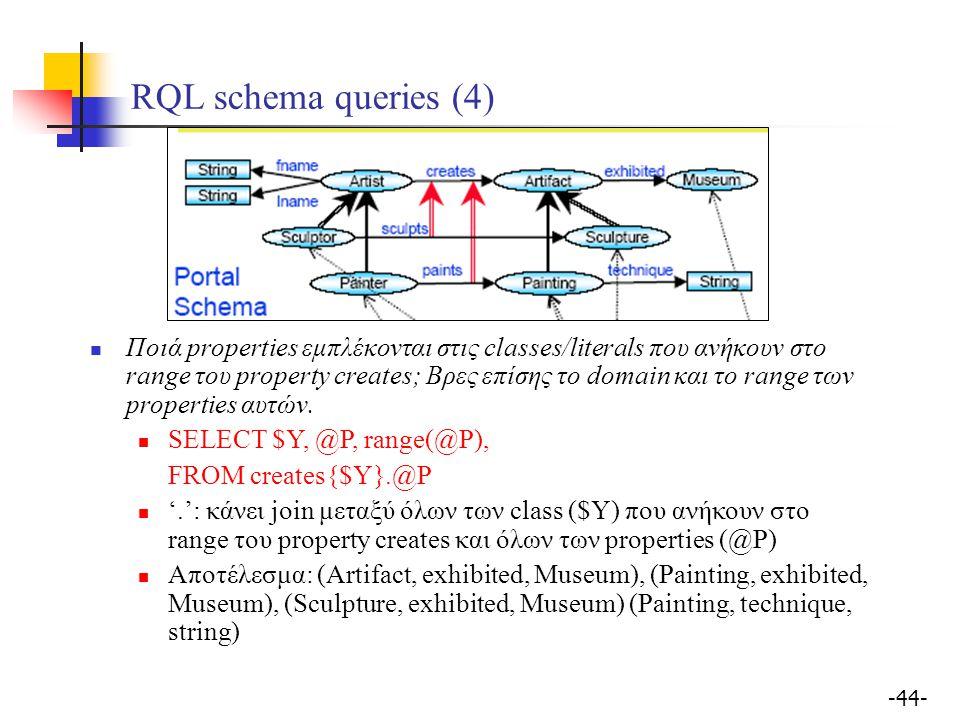 -44- RQL schema queries (4) Ποιά properties εμπλέκονται στις classes/literals που ανήκουν στο range του property creates; Βρες επίσης το domain και το