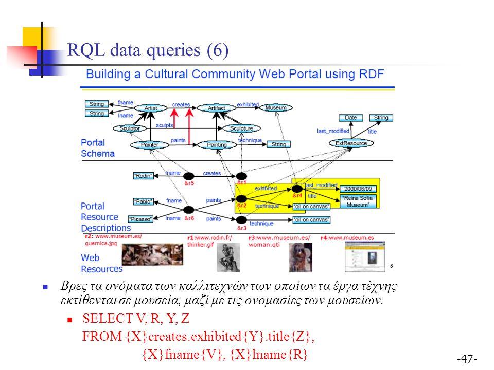 -47- RQL data queries (6) Βρες τα oνόματα των καλλιτεχνών των οποίων τα έργα τέχνης εκτίθενται σε μουσεία, μαζί με τις ονομασίες των μουσείων. SELECT