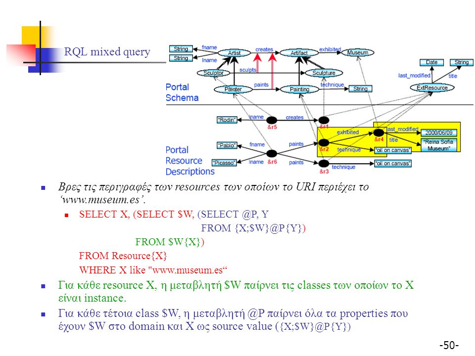 -50- RQL mixed query Βρες τις περιγραφές των resources των οποίων το URI περιέχει το 'www.museum.es'. SELECT X, (SELECT $W, (SELECT @P, Y FROM {X;$W}@