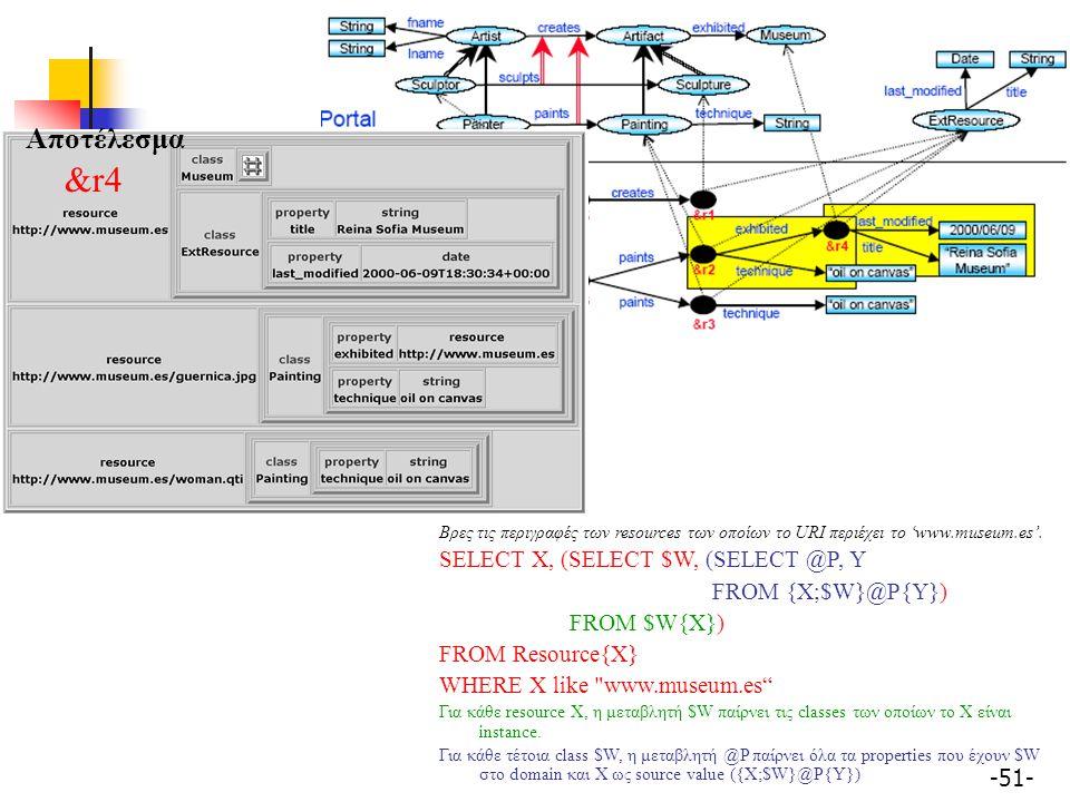 -51- Βρες τις περιγραφές των resources των οποίων το URI περιέχει το 'www.museum.es'. SELECT X, (SELECT $W, (SELECT @P, Y FROM {X;$W}@P{Y}) FROM $W{X}