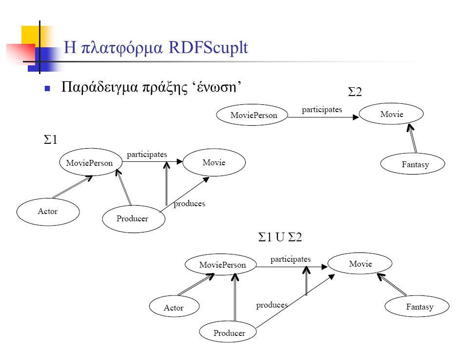 -59- Η πλατφόρμα RDFScuplt Παράδειγμα πράξης 'ένωση' Σ1 Σ2 Σ1 U Σ2