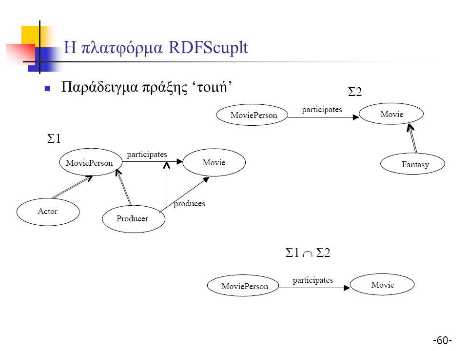 -60- Η πλατφόρμα RDFScuplt Παράδειγμα πράξης 'τομή' Σ1  Σ2 Σ2 Σ1