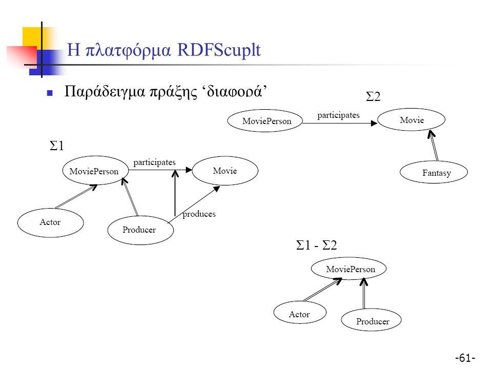 -61- Η πλατφόρμα RDFScuplt Παράδειγμα πράξης 'διαφορά' Σ1 - Σ2 Σ2 Σ1