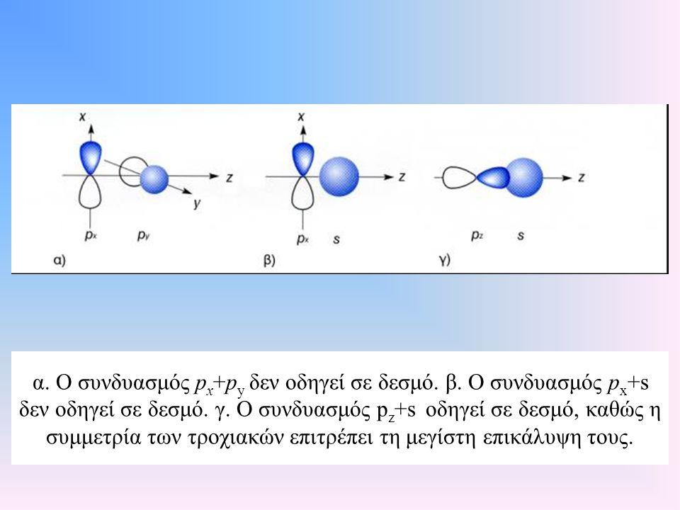 Το πιο ηλεκτραρνητικό στοιχείο (με ατομικά τροχιακά χαμηλότερης ενεργειακής στάθμης) συνεισφέρει περισσότερο στο δεσμικό μοριακό τροχιακό.