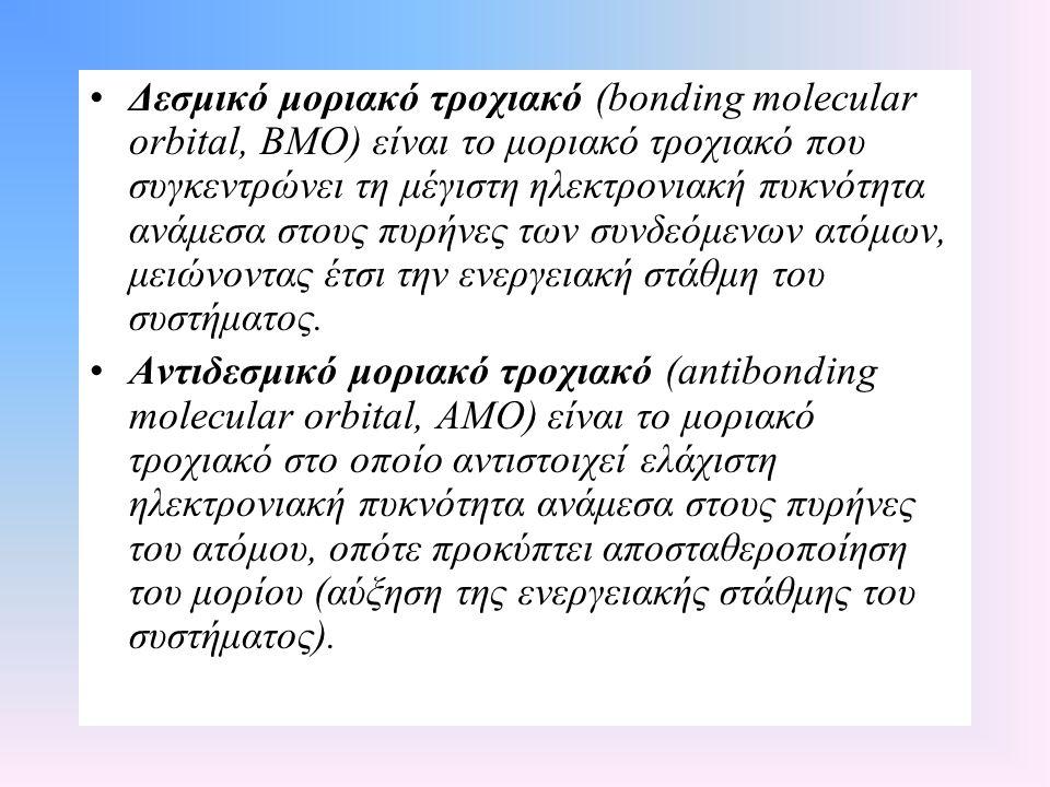 Εφαρμογή της μεθόδου LCAO για το μόριο Η 2