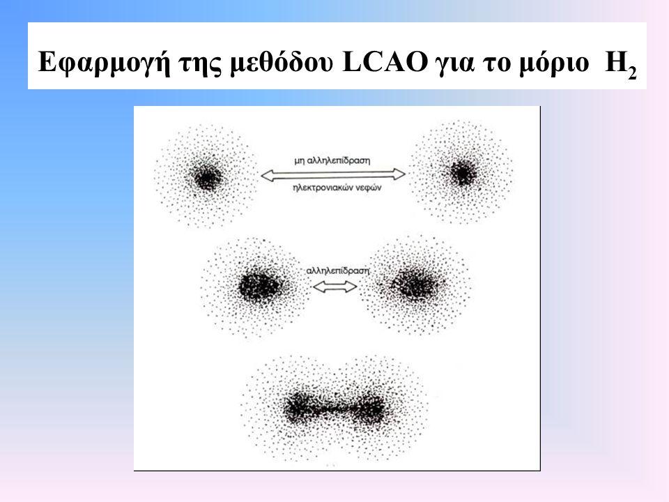 ΣΧΗΜΑ 9.5 Σχηματική παρουσίαση του σ μοριακού δεσμού (κάτω) και σ* μοριακού δεσμού (πάνω).