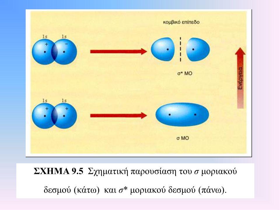 συμμετρικά ή άρτια μοριακά τροχιακά (gerade, g) στα οποία η κυματοσυνάρτηση δεν αλλάζει πρόσημο κατά την αναστροφή ως προς το κέντρο του μορίου.