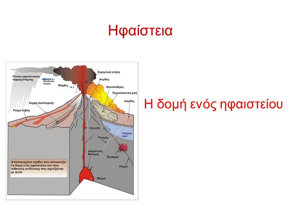 Ηφαίστεια Η δομή ενός ηφαιστείου