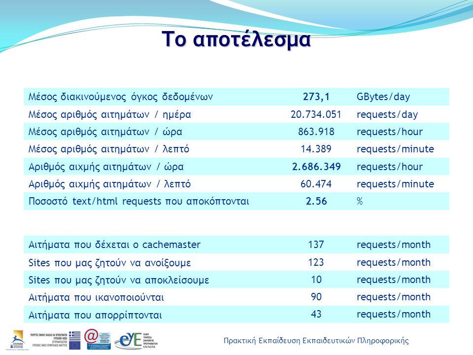 Πρακτική Εκπαίδευση Εκπαιδευτικών Πληροφορικής Το αποτέλεσμα Μέσος διακινούμενος όγκος δεδομένων273,1GBytes/day Μέσος αριθμός αιτημάτων / ημέρα20.734.