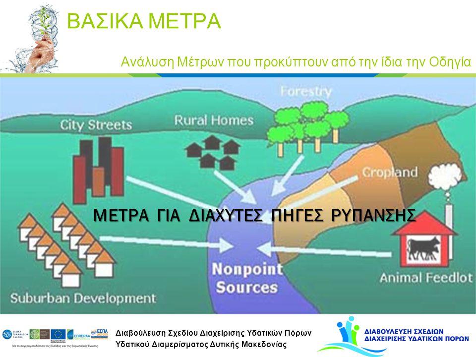 Διαβούλευση Σχεδίου Διαχείρισης Υδατικών Πόρων Υδατικού Διαμερίσματος Δυτικής Μακεδονίας ΜΕΤΡΑ ΓΙΑ ΔΙΑΧΥΤΕΣ ΠΗΓΕΣ ΡΥΠΑΝΣΗΣ Ανάλυση Μέτρων που προκύπτο